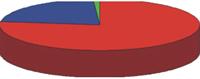grafic aliaj