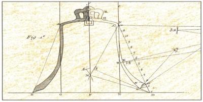 grafic turnare clopote